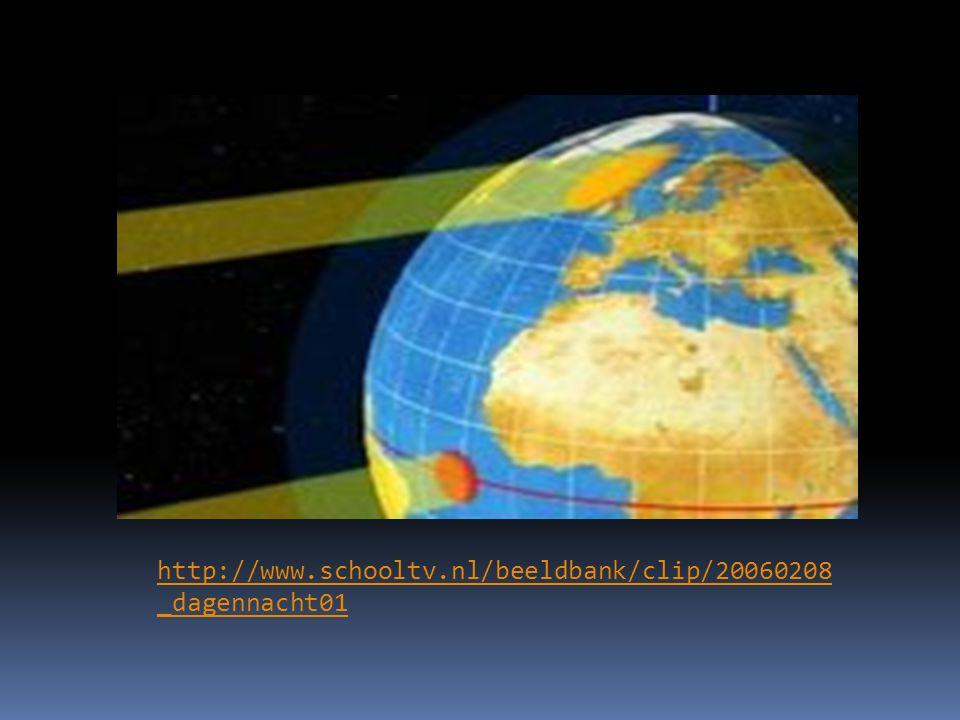 http://www.schooltv.nl/beeldbank/clip/20060208 _dagennacht01