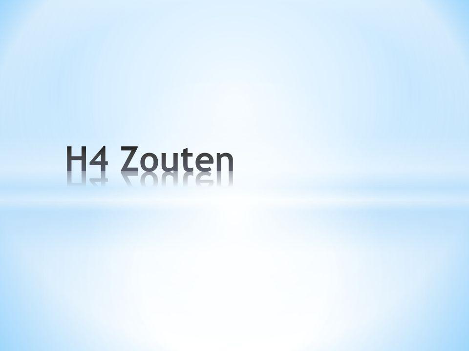 Enkelvoudige positieve ionen en hun namen: 1+ 2+ 3+ zilver-ion natrium-ion barium-ion magnesium-ion aluminium-ion