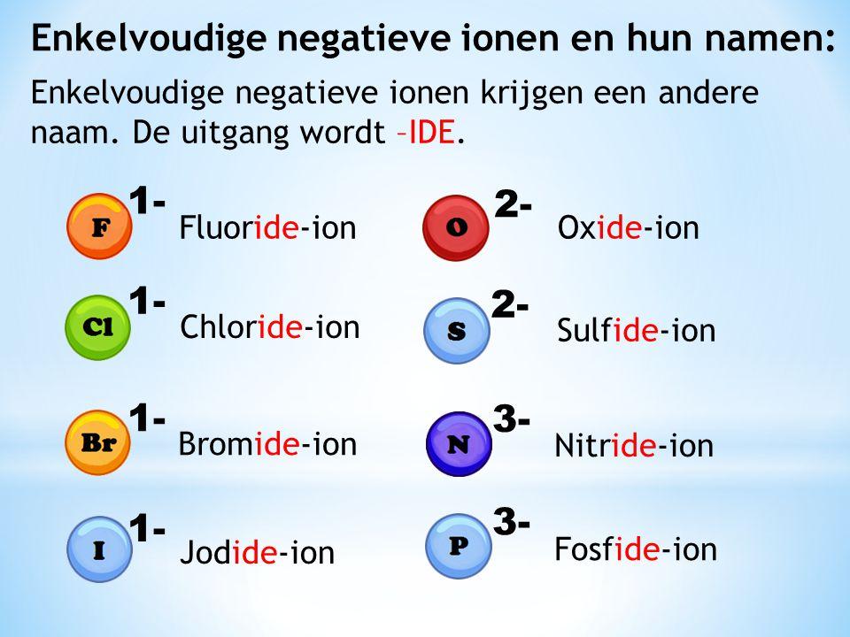 Enkelvoudige negatieve ionen en hun namen: Enkelvoudige negatieve ionen krijgen een andere naam. De uitgang wordt –IDE. 1- 3- 2- 3- 2- 1- Fluoride-ion