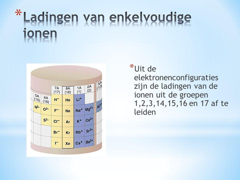 * Uit de elektronenconfiguraties zijn de ladingen van de ionen uit de groepen 1,2,3,14,15,16 en 17 af te leiden