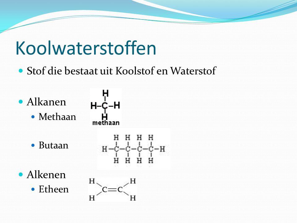 Koolwaterstoffen Stof die bestaat uit Koolstof en Waterstof Alkanen Methaan Butaan Alkenen Etheen