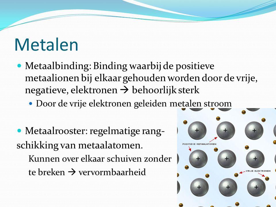 Ionen Ionrooster: regelmatige rangschikking van positieve (metaal) ionen en negatieve (niet metaal) ionen.