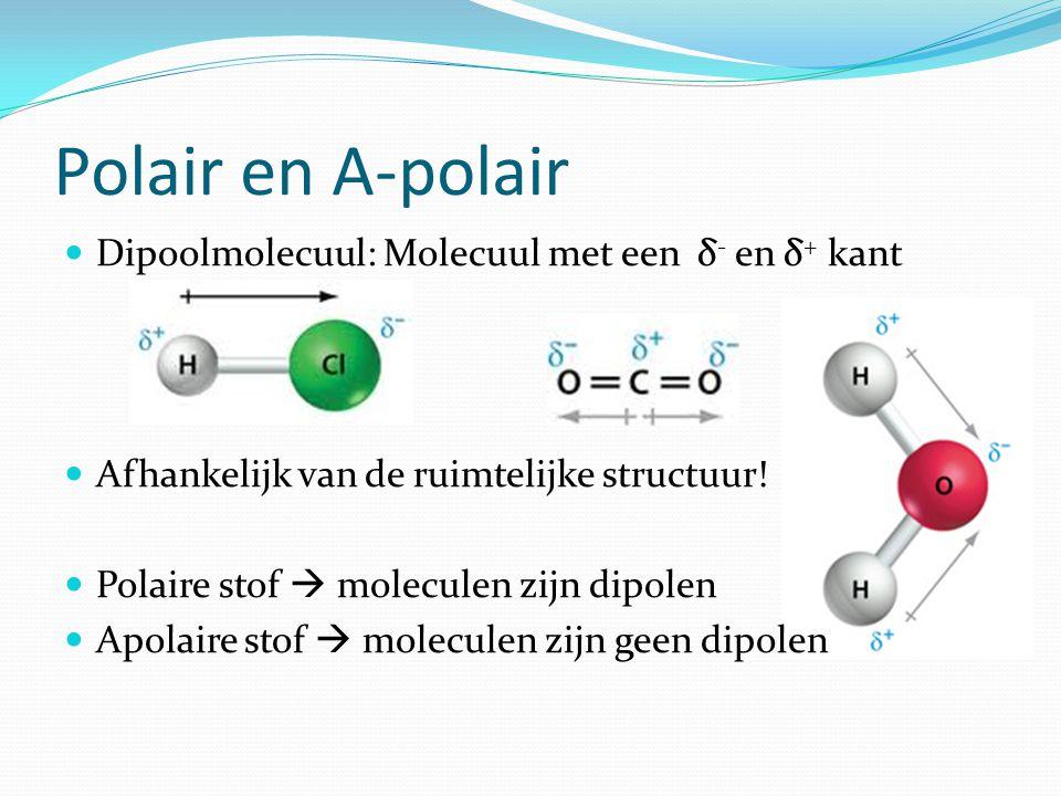 Polair en A-polair Dipoolmolecuul: Molecuul met een δ - en δ + kant Afhankelijk van de ruimtelijke structuur! Polaire stof  moleculen zijn dipolen Ap
