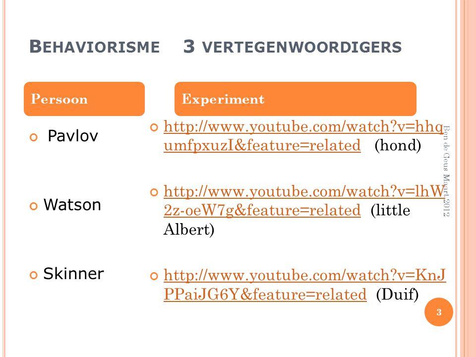 B EHAVIORISME 3 VERTEGENWOORDIGERS Ben de Geus Maart 2012 3 Pavlov Watson Skinner http://www.youtube.com/watch?v=hhq umfpxuzI&feature=relatedhttp://ww