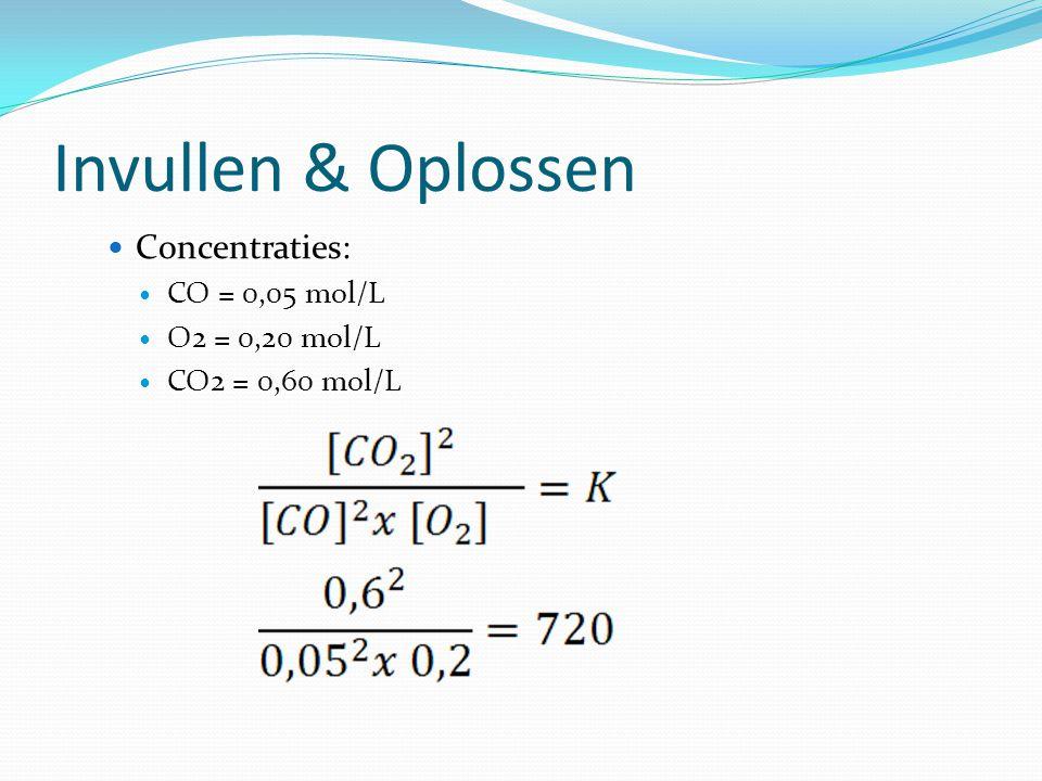 Invullen & Oplossen Concentraties: CO = 0,05 mol/L O2 = 0,20 mol/L CO2 = 0,60 mol/L