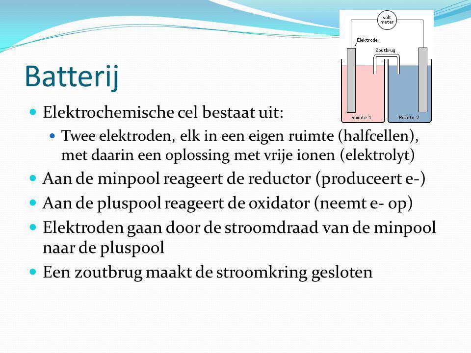 Batterij Elektrochemische cel bestaat uit: Twee elektroden, elk in een eigen ruimte (halfcellen), met daarin een oplossing met vrije ionen (elektrolyt) Aan de minpool reageert de reductor (produceert e-) Aan de pluspool reageert de oxidator (neemt e- op) Elektroden gaan door de stroomdraad van de minpool naar de pluspool Een zoutbrug maakt de stroomkring gesloten