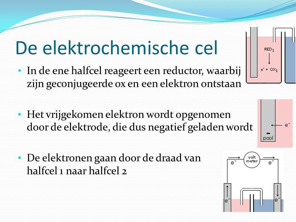 De elektrochemische cel In de ene halfcel reageert een reductor, waarbij zijn geconjugeerde ox en een elektron ontstaan Het vrijgekomen elektron wordt opgenomen door de elektrode, die dus negatief geladen wordt De elektronen gaan door de draad van halfcel 1 naar halfcel 2