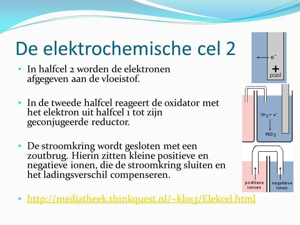 De elektrochemische cel 2 In halfcel 2 worden de elektronen afgegeven aan de vloeistof.