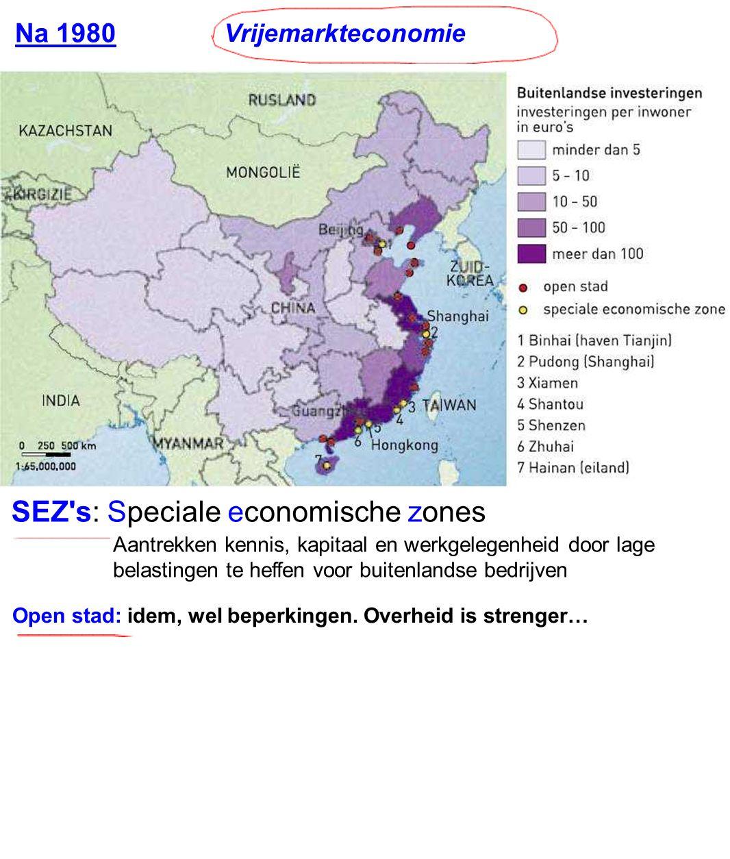 Welvaartskloof in China