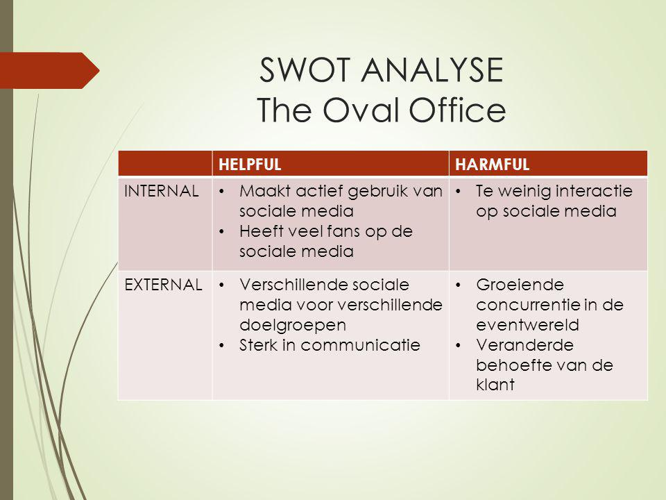 De concurrentie van The Oval Office  Finale Events  Square  Live Communication  JADA Events  To The Point Events