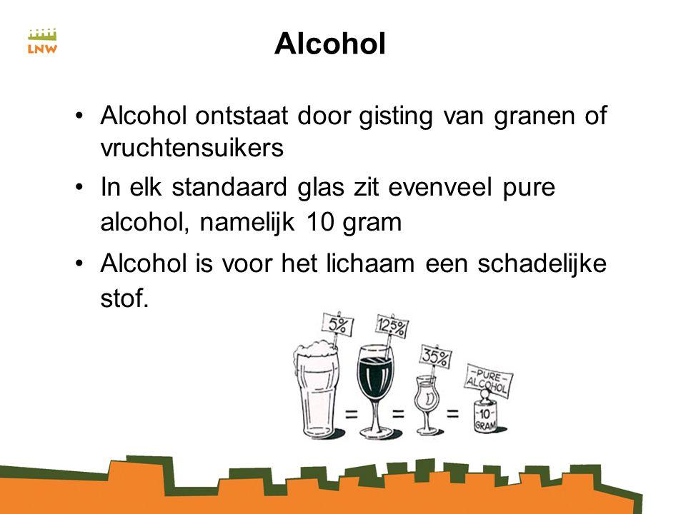 Alcohol Alcohol ontstaat door gisting van granen of vruchtensuikers In elk standaard glas zit evenveel pure alcohol, namelijk 10 gram Alcohol is voor het lichaam een schadelijke stof.