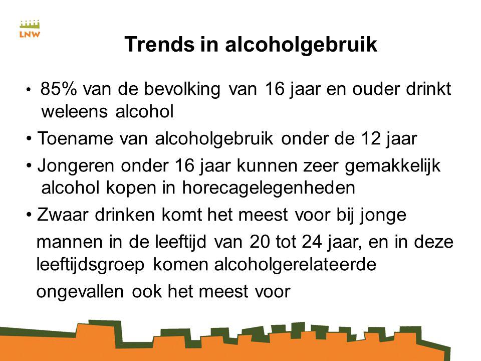 Trends in alcoholgebruik 85% van de bevolking van 16 jaar en ouder drinkt weleens alcohol Toename van alcoholgebruik onder de 12 jaar Jongeren onder 16 jaar kunnen zeer gemakkelijk alcohol kopen in horecagelegenheden Zwaar drinken komt het meest voor bij jonge mannen in de leeftijd van 20 tot 24 jaar, en in deze leeftijdsgroep komen alcoholgerelateerde ongevallen ook het meest voor