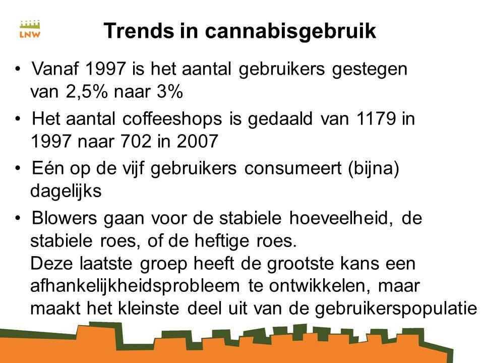 Trends in cannabisgebruik Vanaf 1997 is het aantal gebruikers gestegen van 2,5% naar 3% Het aantal coffeeshops is gedaald van 1179 in 1997 naar 702 in 2007 Eén op de vijf gebruikers consumeert (bijna) dagelijks Blowers gaan voor de stabiele hoeveelheid, de stabiele roes, of de heftige roes.