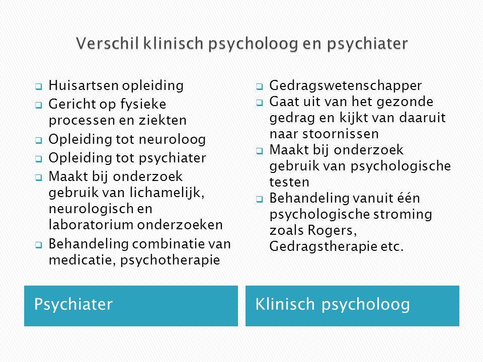 PsychiaterKlinisch psycholoog  Huisartsen opleiding  Gericht op fysieke processen en ziekten  Opleiding tot neuroloog  Opleiding tot psychiater 