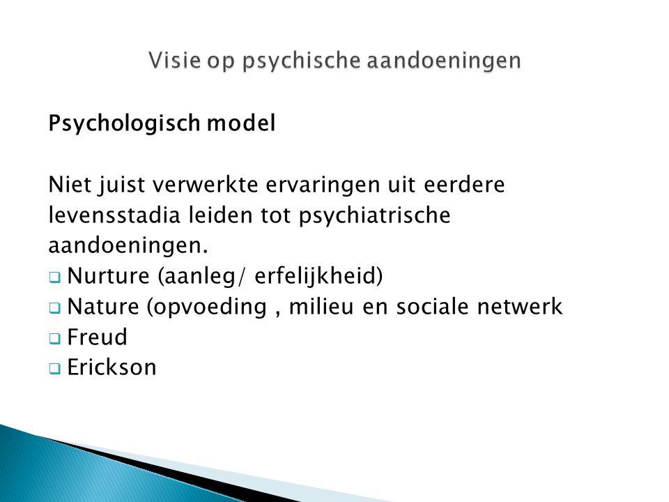 Psychologisch model Niet juist verwerkte ervaringen uit eerdere levensstadia leiden tot psychiatrische aandoeningen.  Nurture (aanleg/ erfelijkheid)
