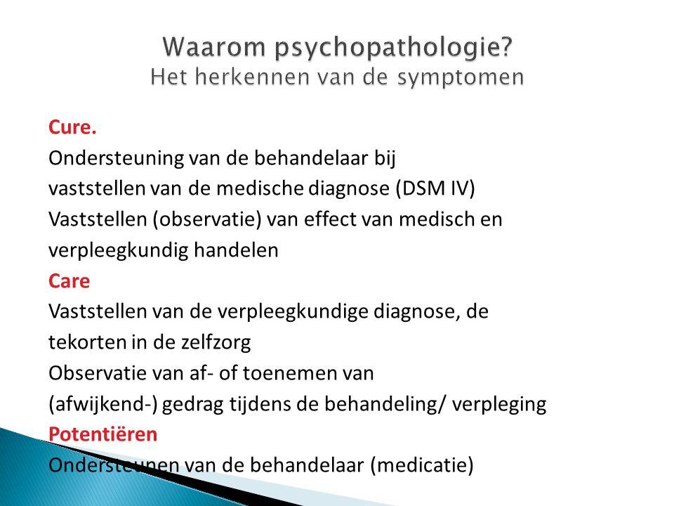 NeurosePsychose  http://www.hetoudege sticht.com/1979- neurosen-inleiding/ http://www.hetoudege sticht.com/1979- neurosen-inleiding/  http://www.hetoudege sticht.com/psych-st- kortdurende- psychose/ http://www.hetoudege sticht.com/psych-st- kortdurende- psychose/