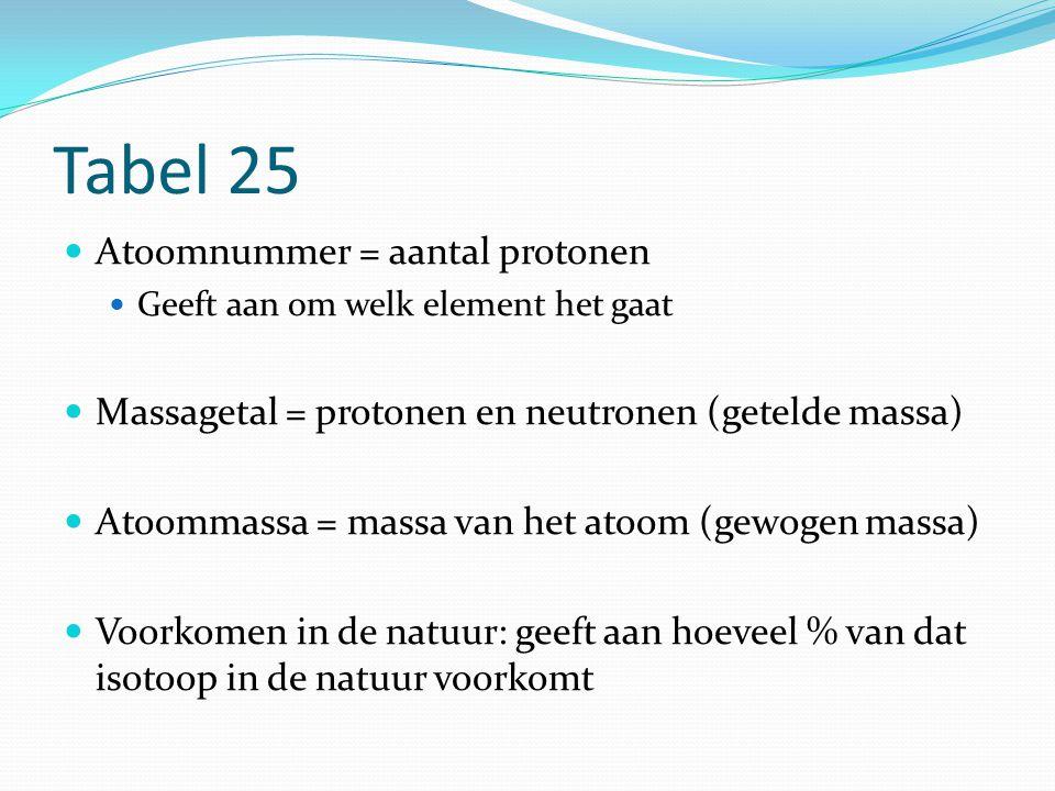 Tabel 25 Atoomnummer = aantal protonen Geeft aan om welk element het gaat Massagetal = protonen en neutronen (getelde massa) Atoommassa = massa van he