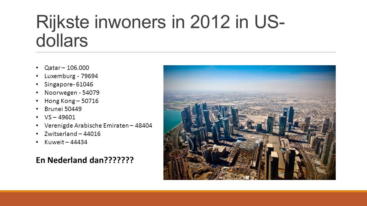 Rijkste inwoners in 2012 in US- dollars Qatar – 106.000 Luxemburg - 79694 Singapore- 61046 Noorwegen - 54079 Hong Kong – 50716 Brunei 50449 VS – 49601 Verenigde Arabische Emiraten – 48404 Zwitserland – 44016 Kuweit – 44434 En Nederland dan???????
