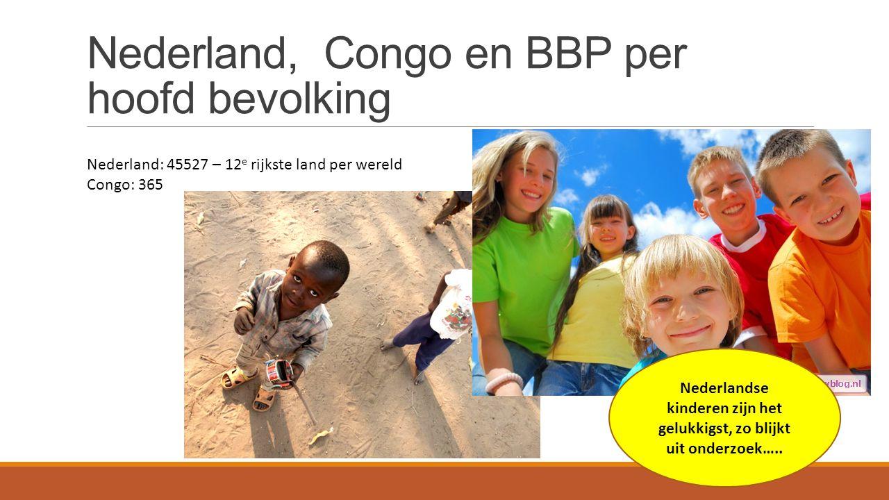 Nederland, Congo en BBP per hoofd bevolking Nederland: 45527 – 12 e rijkste land per wereld Congo: 365 Nederlandse kinderen zijn het gelukkigst, zo blijkt uit onderzoek…..