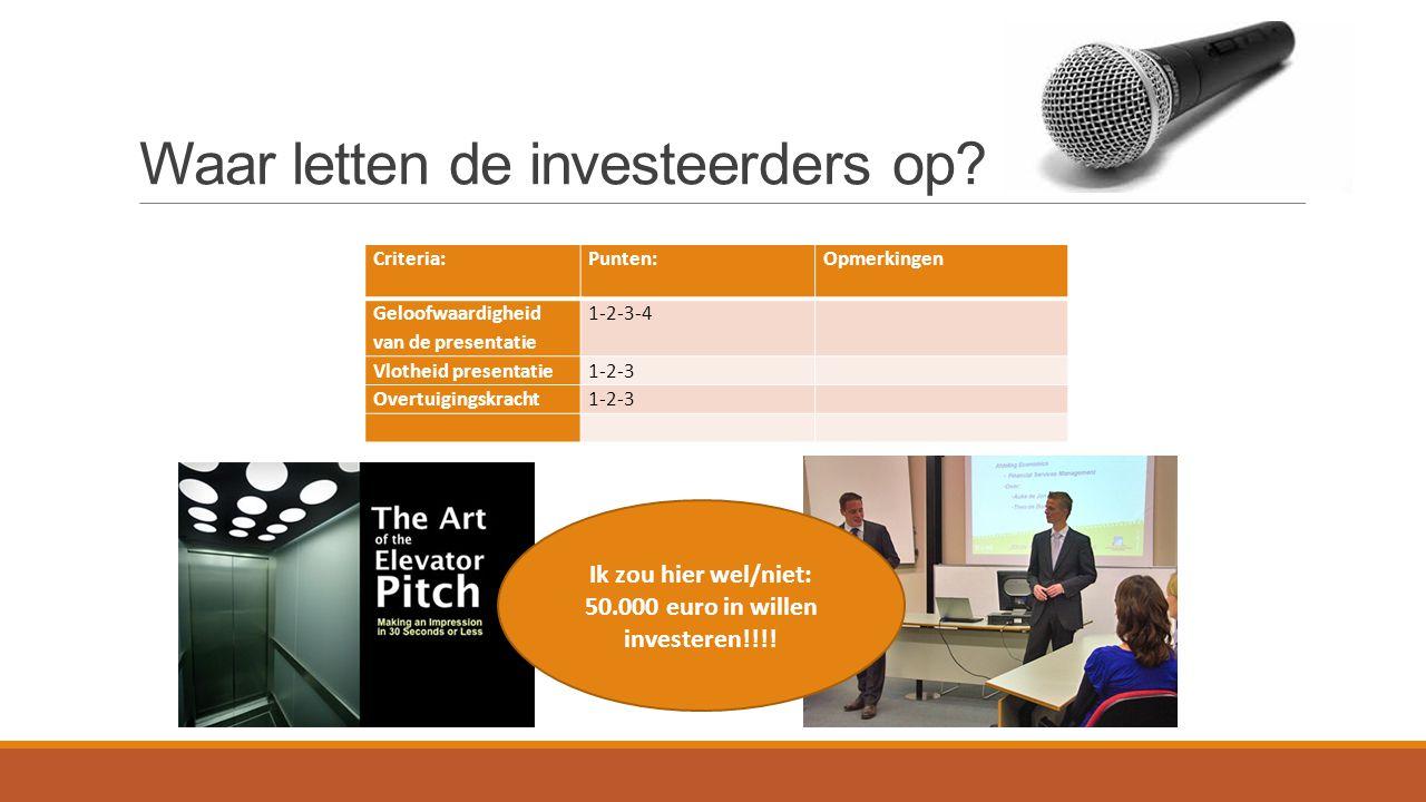 Waar letten de investeerders op? Criteria:Punten:Opmerkingen Geloofwaardigheid van de presentatie 1-2-3-4 Vlotheid presentatie1-2-3 Overtuigingskracht