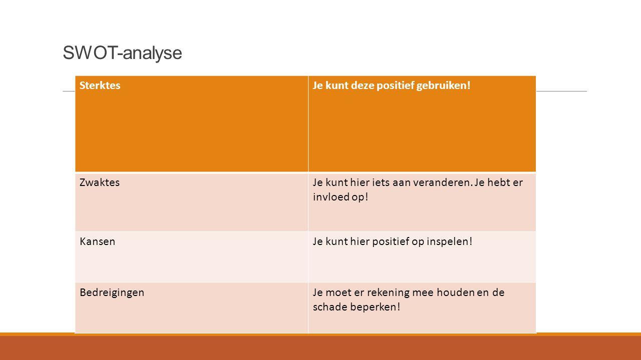SWOT-analyse SterktesJe kunt deze positief gebruiken.