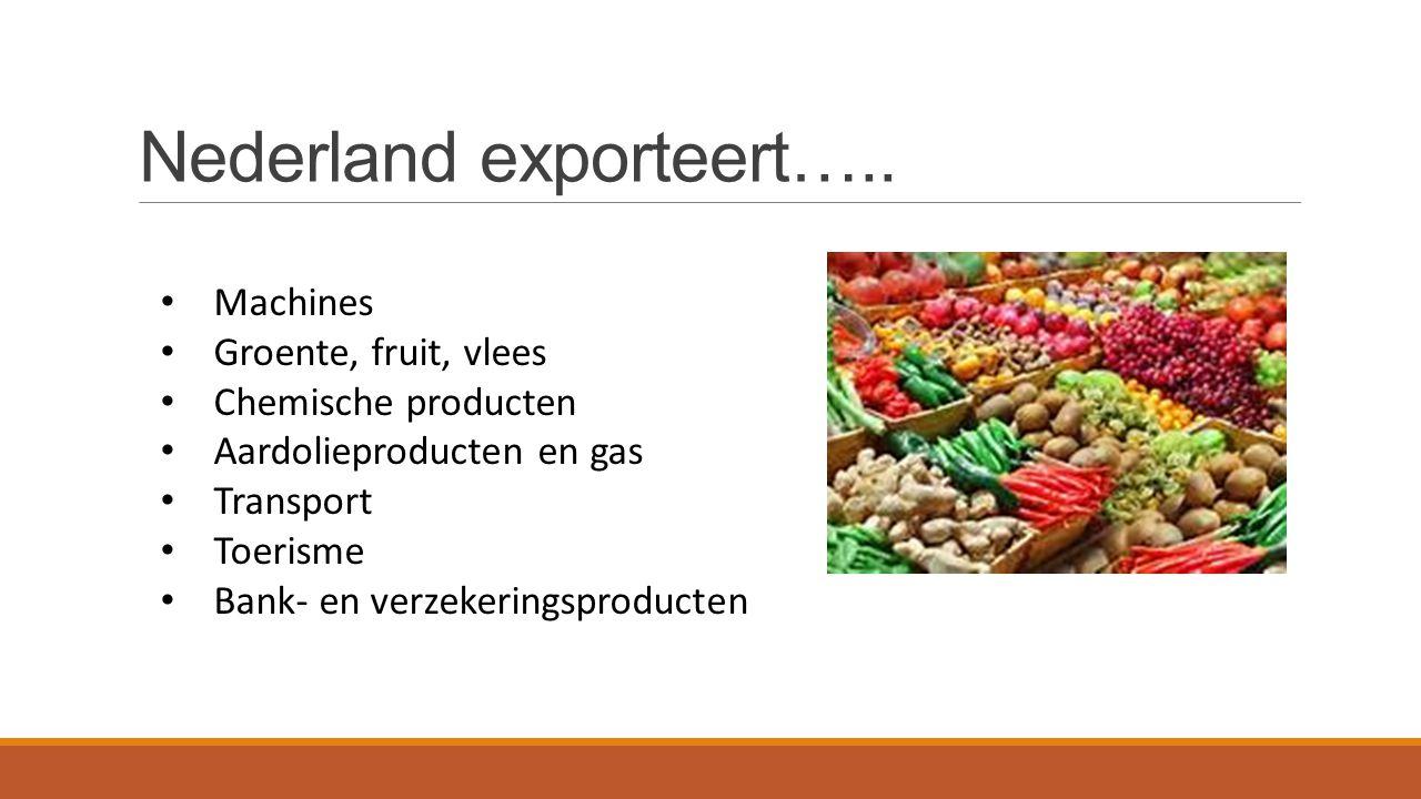 Nederland exporteert….. Machines Groente, fruit, vlees Chemische producten Aardolieproducten en gas Transport Toerisme Bank- en verzekeringsproducten