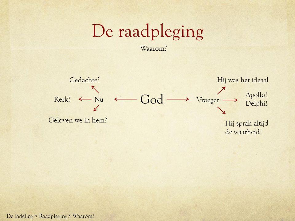 De raadpleging Waarom? God Nu Vroeger Gedachte? Kerk? Geloven we in hem? Hij was het ideaal Apollo! Delphi! Hij sprak altijd de waarheid! De indeling