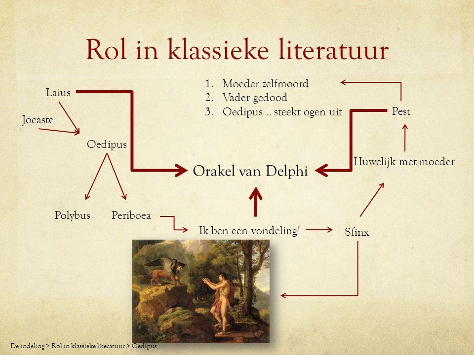Rol in klassieke literatuur Oedipus Laius Jocaste Orakel van Delphi PolybusPeriboea Ik ben een vondeling! Sfinx Huwelijk met moeder Pest 1.Moeder zelf