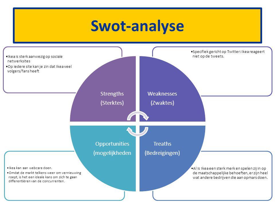 Swot-analyse Al is Ikea een sterk merk en spelen zij in op de maatschappelijke behoeften, er zijn heel wat andere bedrijven die aan opmars doen. Ikea