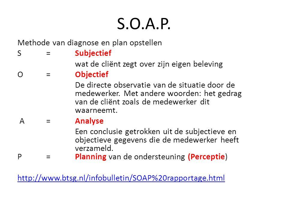 S.O.A.P. Methode van diagnose en plan opstellen S=Subjectief wat de cliënt zegt over zijn eigen beleving O=Objectief De directe observatie van de situ