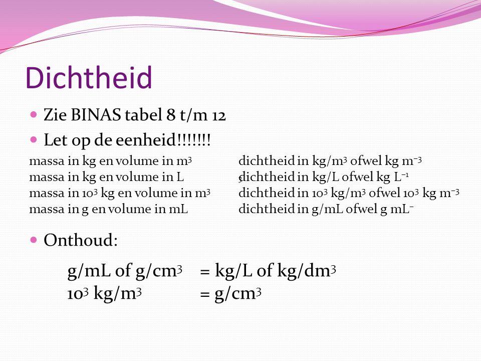 Dichtheid Zie BINAS tabel 8 t/m 12 Let op de eenheid!!!!!!! Onthoud: massa in kg en volume in m 3 massa in kg en volume in L massa in 10 3 kg en volum