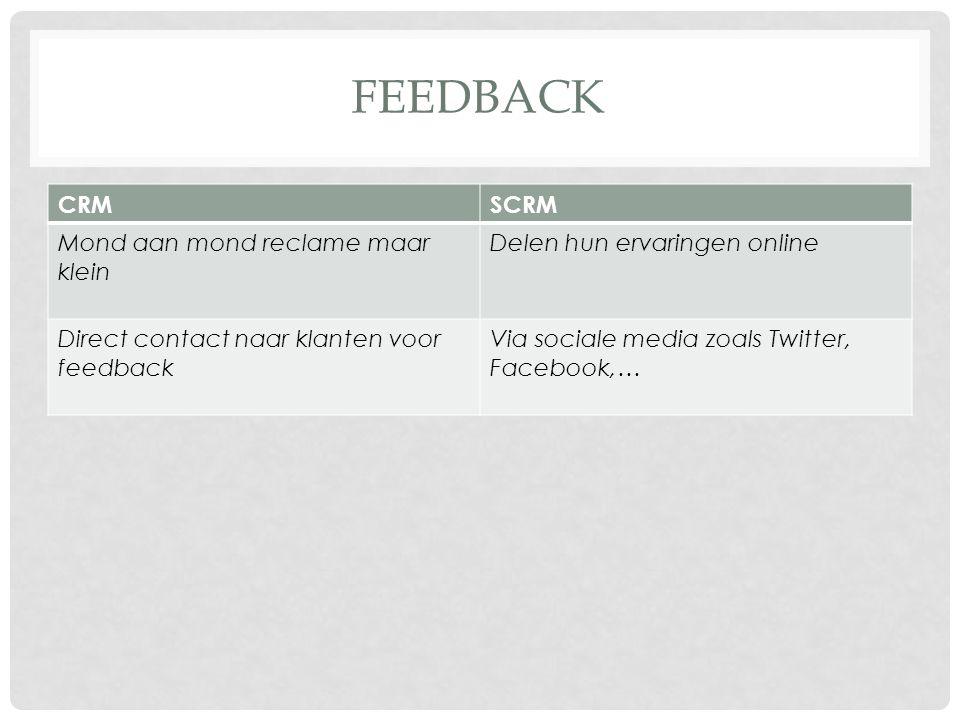 FEEDBACK CRMSCRM Mond aan mond reclame maar klein Delen hun ervaringen online Direct contact naar klanten voor feedback Via sociale media zoals Twitte