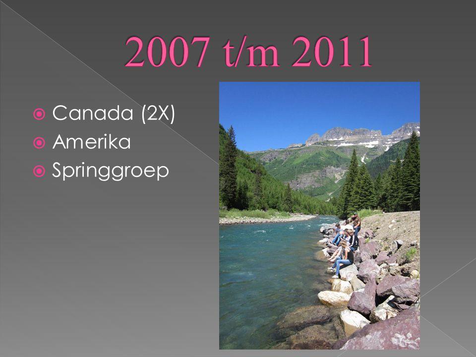  Canada (2X)  Amerika  Springgroep