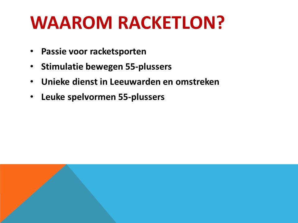 WAAROM RACKETLON.