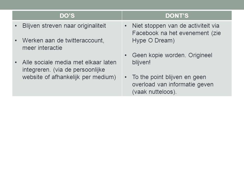 DO'SDONT'S Blijven streven naar originaliteit Werken aan de twitteraccount, meer interactie Alle sociale media met elkaar laten integreren. (via de pe