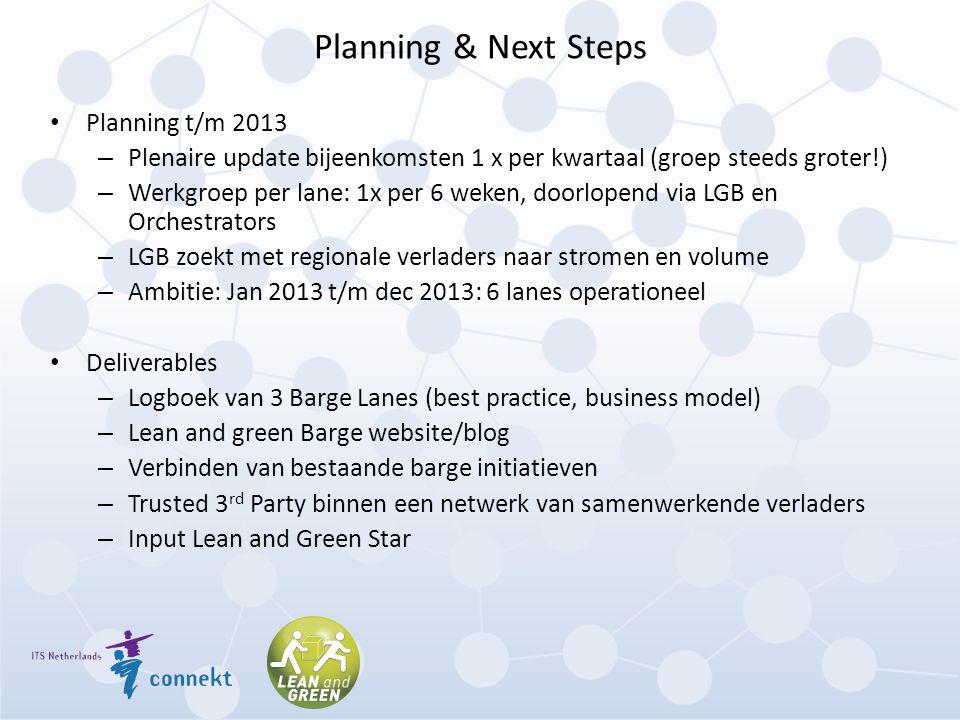 Planning & Next Steps Planning t/m 2013 – Plenaire update bijeenkomsten 1 x per kwartaal (groep steeds groter!) – Werkgroep per lane: 1x per 6 weken,