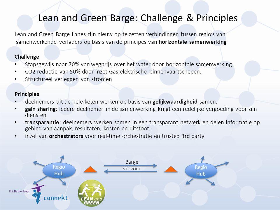 Lean and Green Barge: Challenge & Principles Lean and Green Barge Lanes zijn nieuw op te zetten verbindingen tussen regio's van samenwerkende verlader