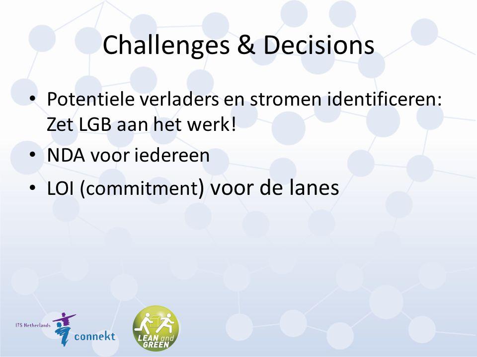 Challenges & Decisions Potentiele verladers en stromen identificeren: Zet LGB aan het werk! NDA voor iedereen LOI (commitment ) voor de lanes