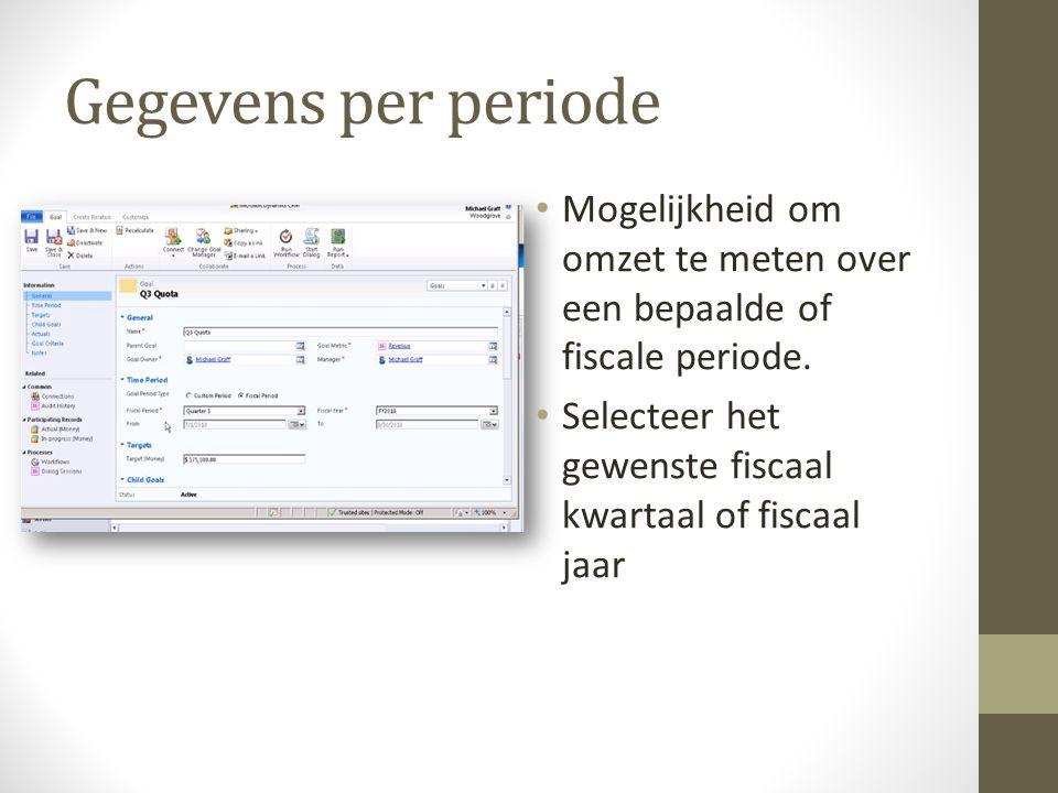 Gegevens per periode Mogelijkheid om omzet te meten over een bepaalde of fiscale periode.