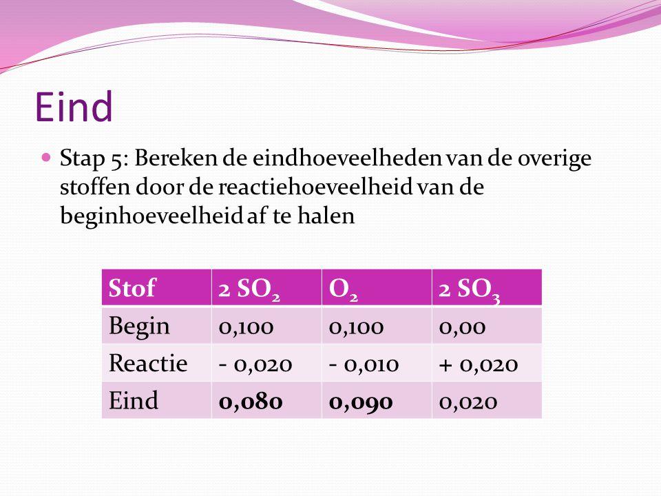 Eind Stap 5: Bereken de eindhoeveelheden van de overige stoffen door de reactiehoeveelheid van de beginhoeveelheid af te halen Stof2 SO 2 O2O2 2 SO 3