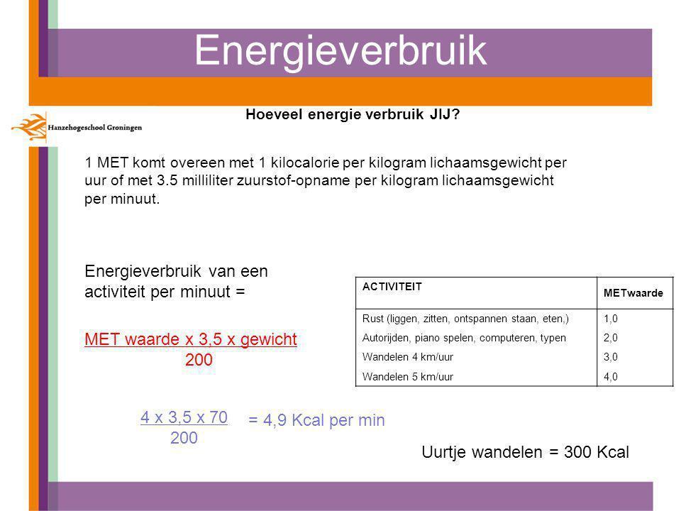 Energieverbruik 1 MET komt overeen met 1 kilocalorie per kilogram lichaamsgewicht per uur of met 3.5 milliliter zuurstof-opname per kilogram lichaamsg