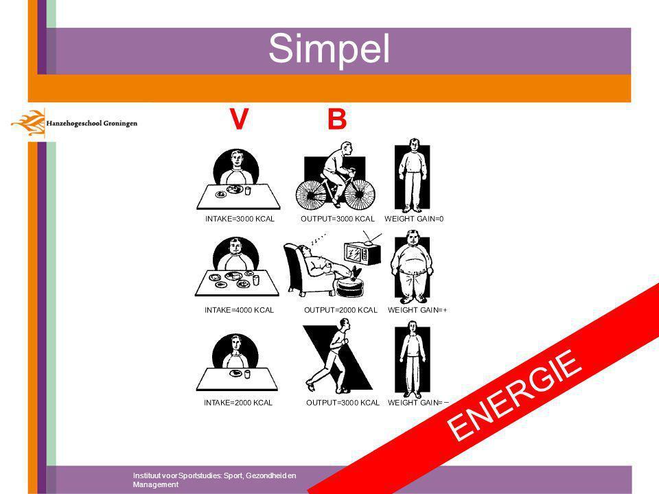 Simpel Instituut voor Sportstudies: Sport, Gezondheid en Management ENERGIE VB