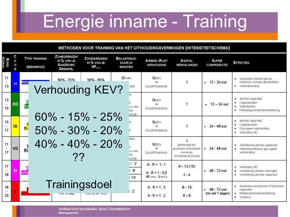 Energie inname - Training Instituut voor Sportstudies: Sport, Gezondheid en Management Verhouding KEV? 60% - 15% - 25% 50% - 30% - 20% 40% - 40% - 20%
