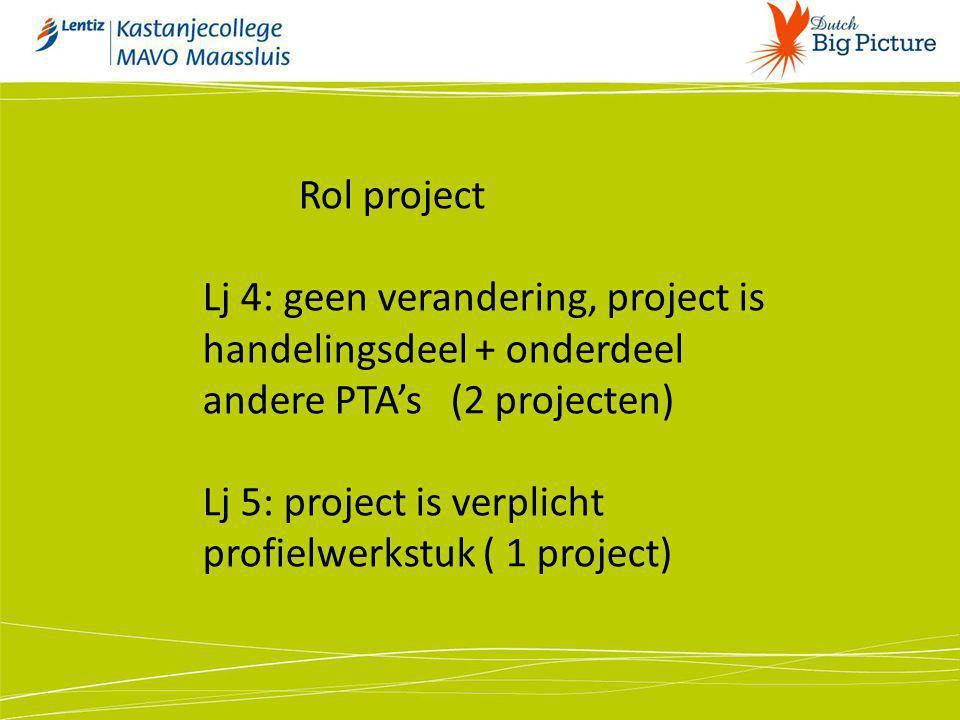 Rol project Lj 4: geen verandering, project is handelingsdeel + onderdeel andere PTA's (2 projecten) Lj 5: project is verplicht profielwerkstuk ( 1 pr