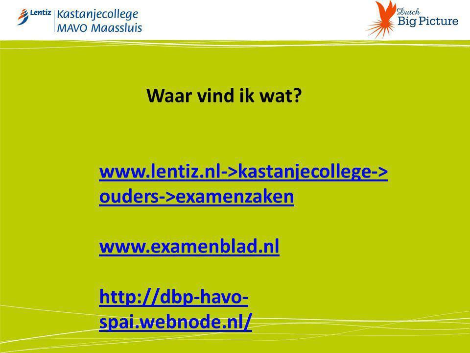 Waar vind ik wat? www.lentiz.nl->kastanjecollege-> ouders->examenzaken www.examenblad.nl http://dbp-havo- spai.webnode.nl/