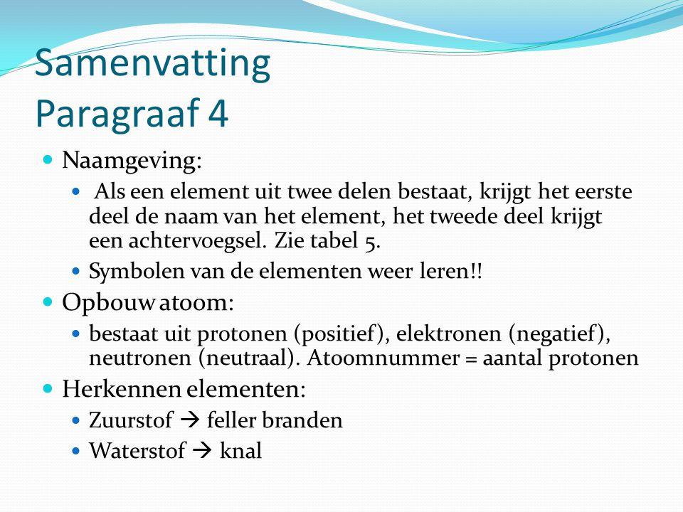 Samenvatting Paragraaf 4 Naamgeving: Als een element uit twee delen bestaat, krijgt het eerste deel de naam van het element, het tweede deel krijgt ee