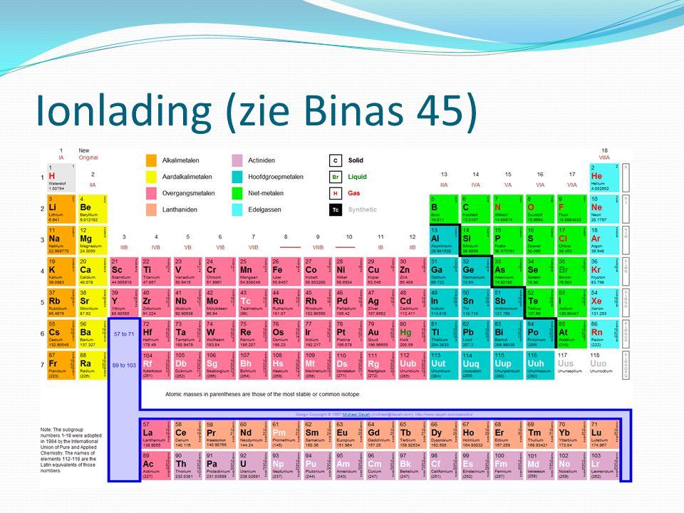 Ionlading (zie Binas 45)