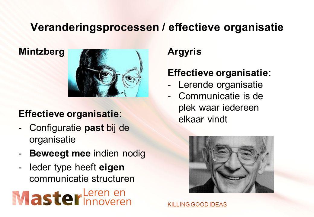 Veranderingsprocessen / effectieve organisatie Mintzberg Effectieve organisatie: -Configuratie past bij de organisatie -Beweegt mee indien nodig -Iede