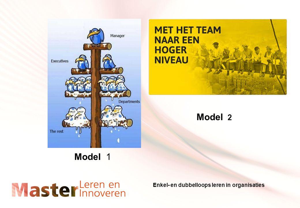 Model 2 Enkel- en dubbelloops leren in organisaties Model 1