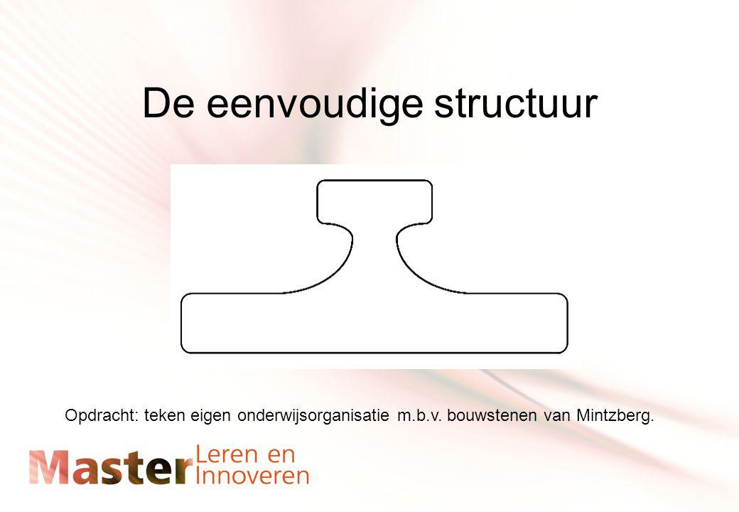 De eenvoudige structuur Opdracht: teken eigen onderwijsorganisatie m.b.v. bouwstenen van Mintzberg.